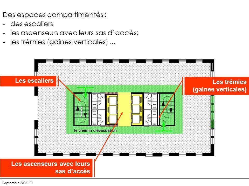 Des espaces compartimentés : des escaliers