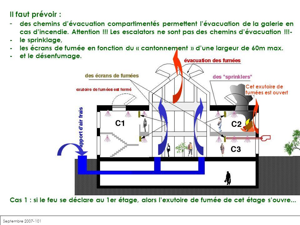 Il faut prévoir : - des chemins d'évacuation compartimentés permettent l'évacuation de la galerie en cas d'incendie. Attention !!! Les escalators ne sont pas des chemins d'évacuation !!!- - le sprinklage, - les écrans de fumée en fonction du « cantonnement » d'une largeur de 60m max. - et le désenfumage.