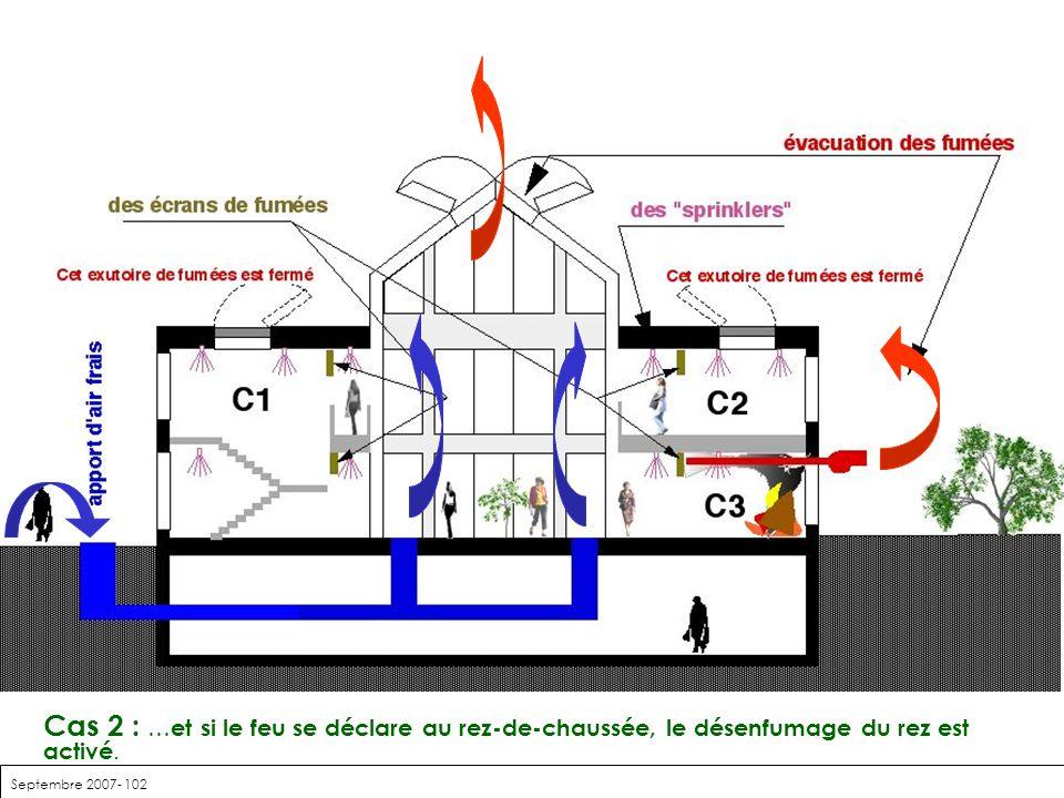 Cas 2 : …et si le feu se déclare au rez-de-chaussée, le désenfumage du rez est activé.