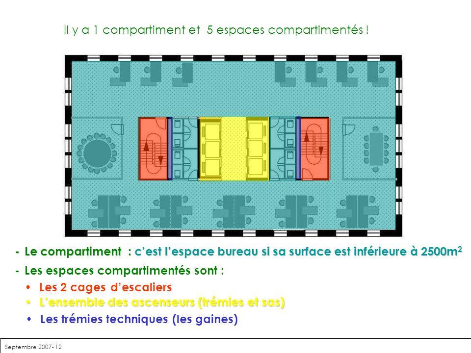 Il y a 1 compartiment et 5 espaces compartimentés !