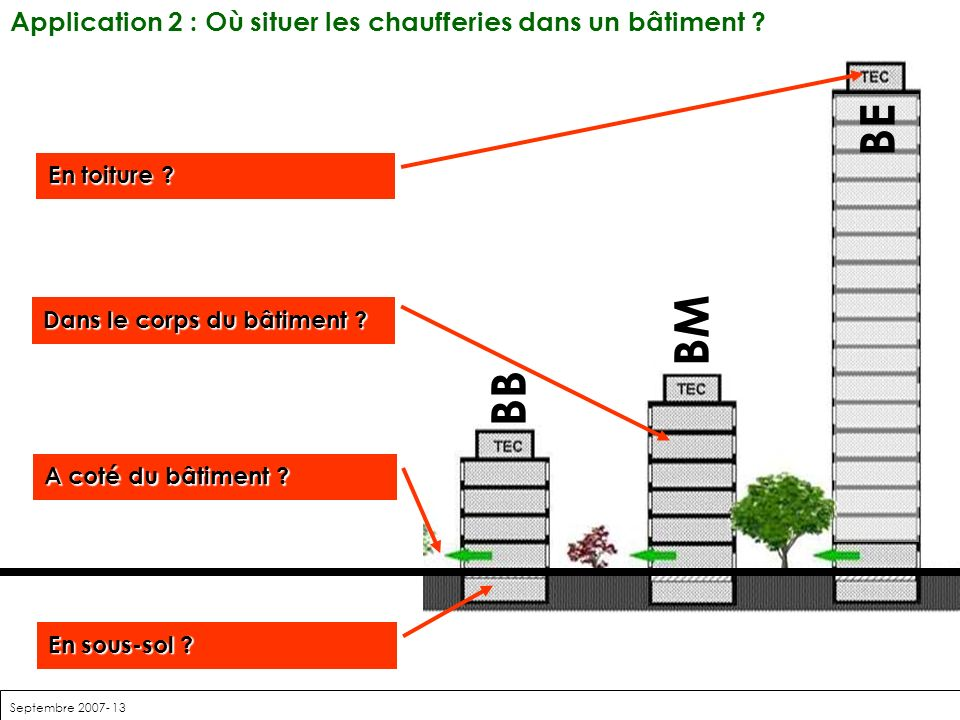 BE BM BB Application 2 : Où situer les chaufferies dans un bâtiment