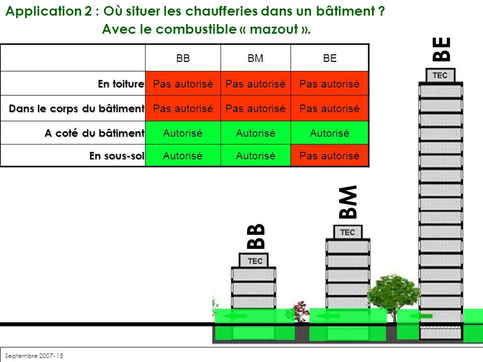 Application 2 : Où situer les chaufferies dans un bâtiment