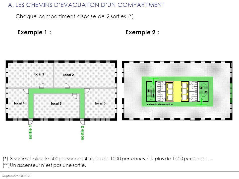 A. LES CHEMINS D'EVACUATION D'UN COMPARTIMENT