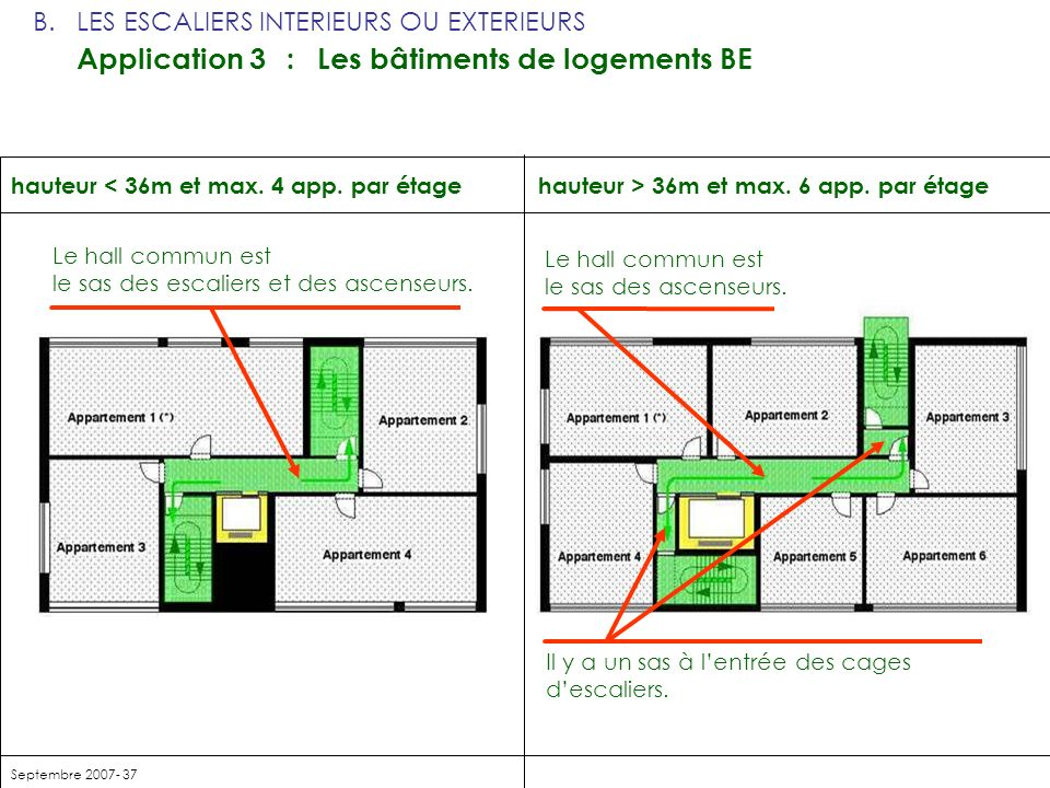 Application 3 : Les bâtiments de logements BE