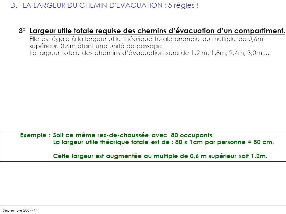D. LA LARGEUR DU CHEMIN D EVACUATION : 5 règles !