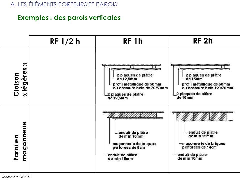 RF 1/2 h RF 1h RF 2h Cloison « légères » Paroi en maçonnerie