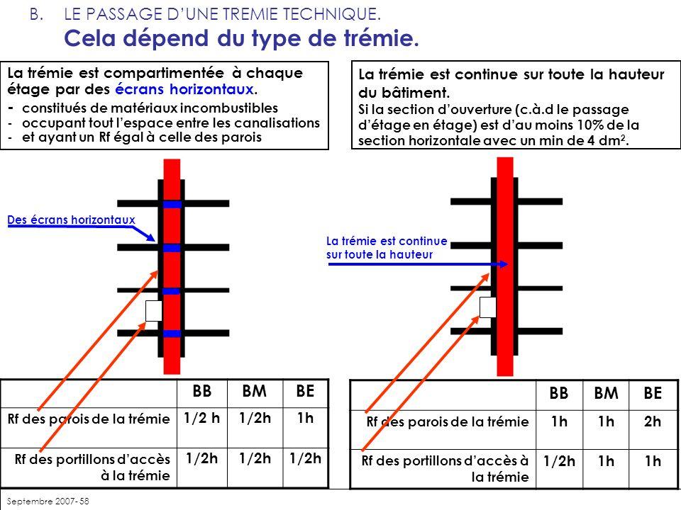B. LE PASSAGE D'UNE TREMIE TECHNIQUE. Cela dépend du type de trémie.