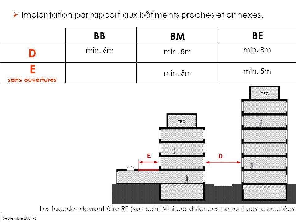 D E sans ouvertures BE BB min. 6m BM