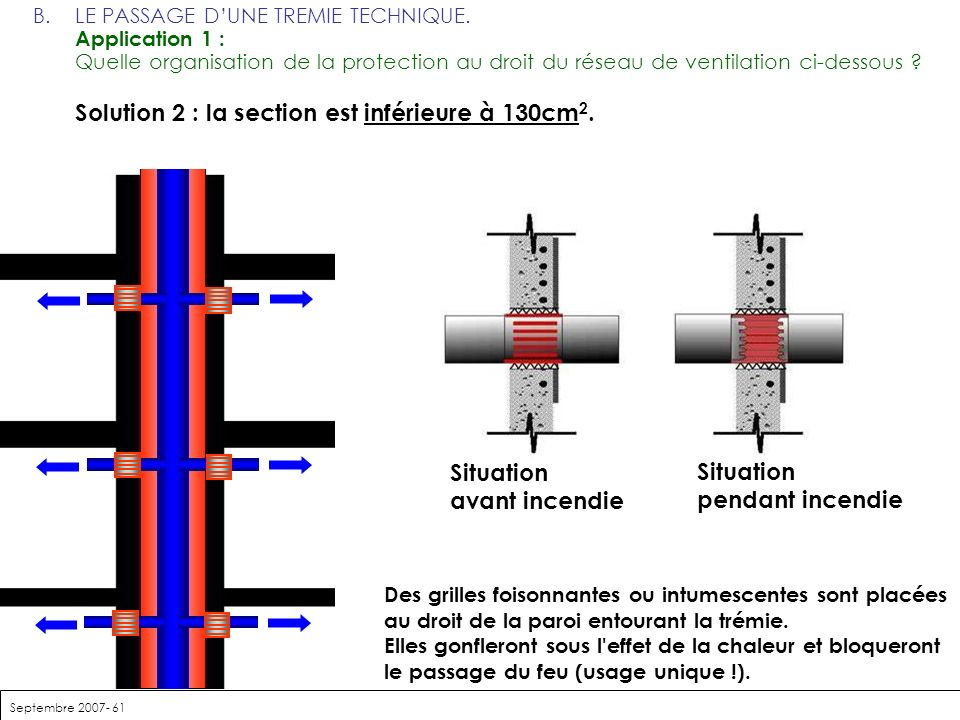 Situation avant incendie Situation pendant incendie