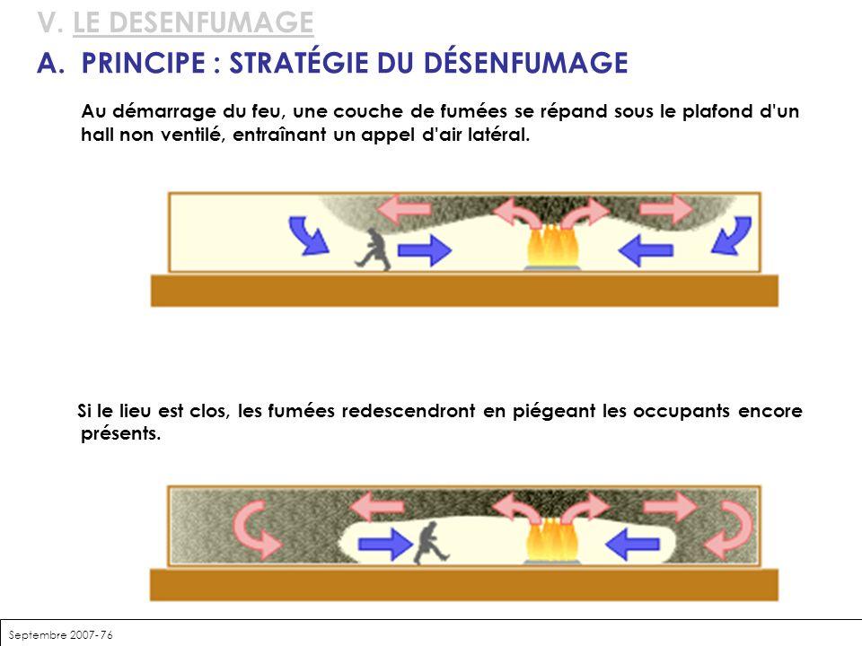 A. PRINCIPE : STRATÉGIE DU DÉSENFUMAGE