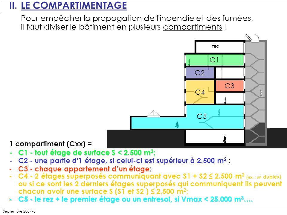 II. LE COMPARTIMENTAGE Pour empêcher la propagation de l incendie et des fumées, il faut diviser le bâtiment en plusieurs compartiments !