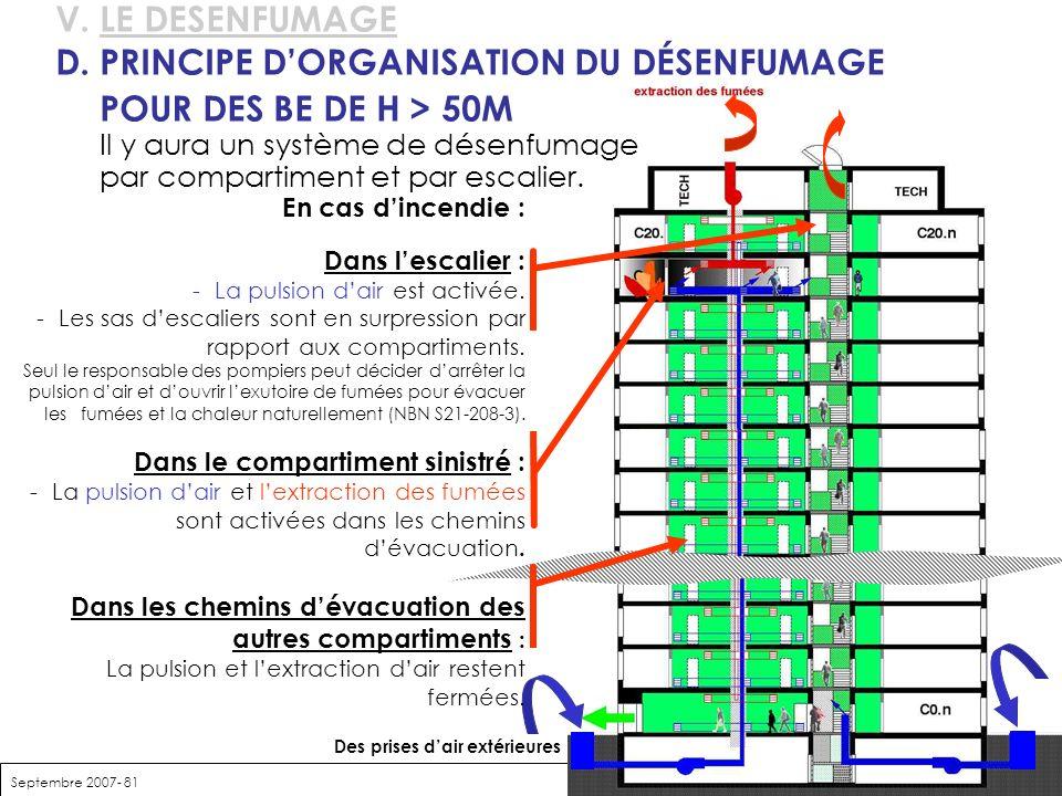 D. PRINCIPE D'ORGANISATION DU DÉSENFUMAGE POUR DES BE DE H > 50M