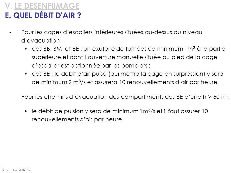 V. LE DESENFUMAGE E. QUEL DÉBIT D AIR