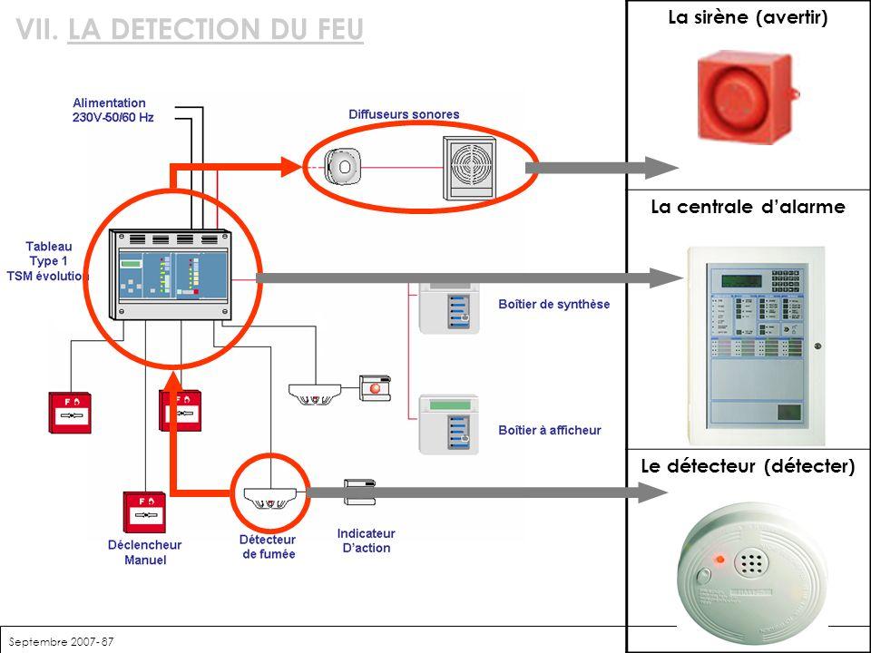 Le détecteur (détecter)