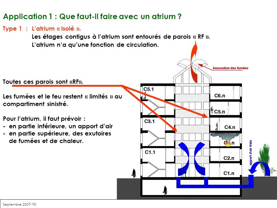 Application 1 : Que faut-il faire avec un atrium