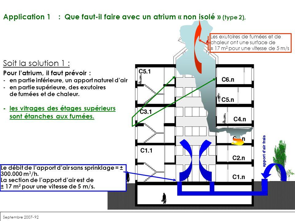 Application 1 : Que faut-il faire avec un atrium « non isolé » (type 2),