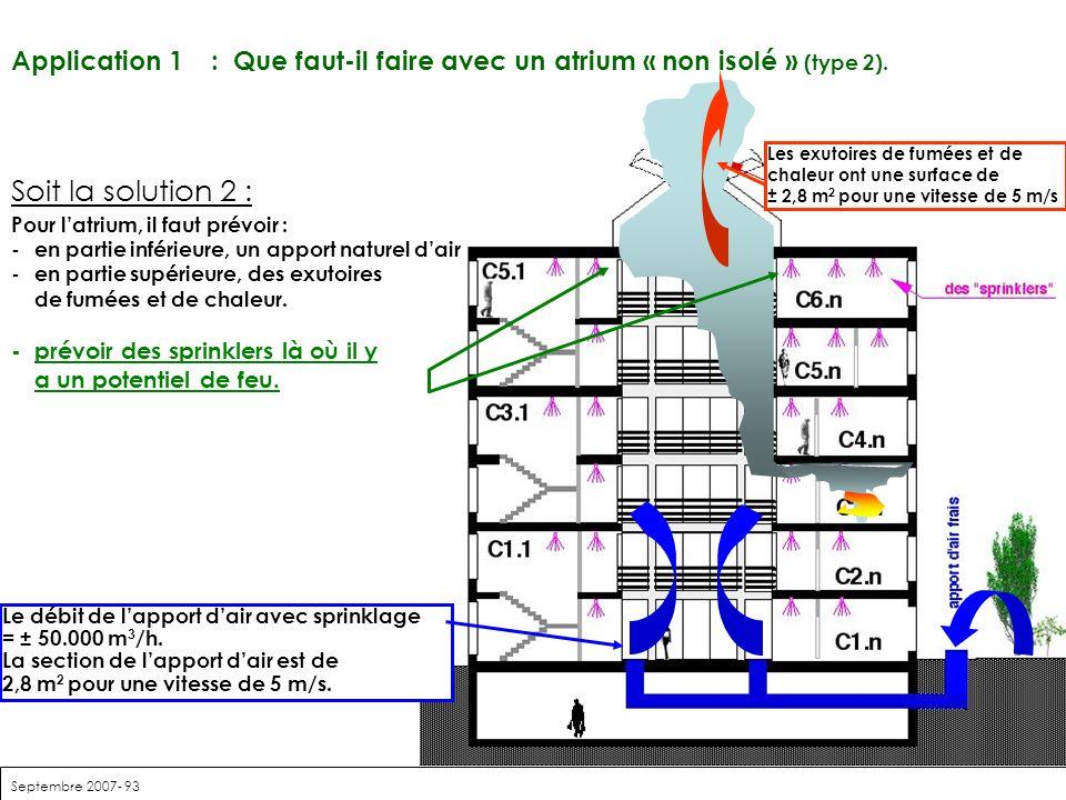 Application 1 : Que faut-il faire avec un atrium « non isolé » (type 2).