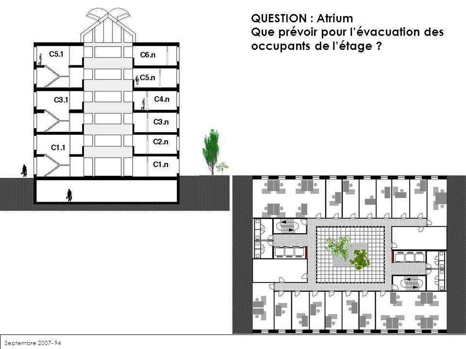 QUESTION : Atrium Que prévoir pour l'évacuation des occupants de l'étage