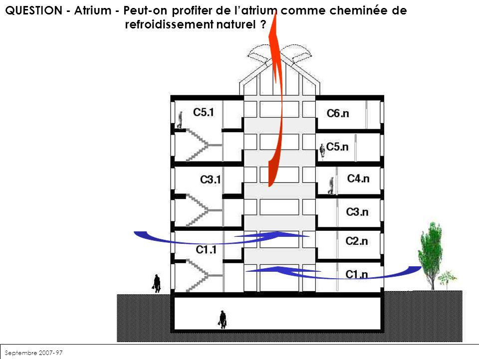 QUESTION - Atrium - Peut-on profiter de l'atrium comme cheminée de refroidissement naturel