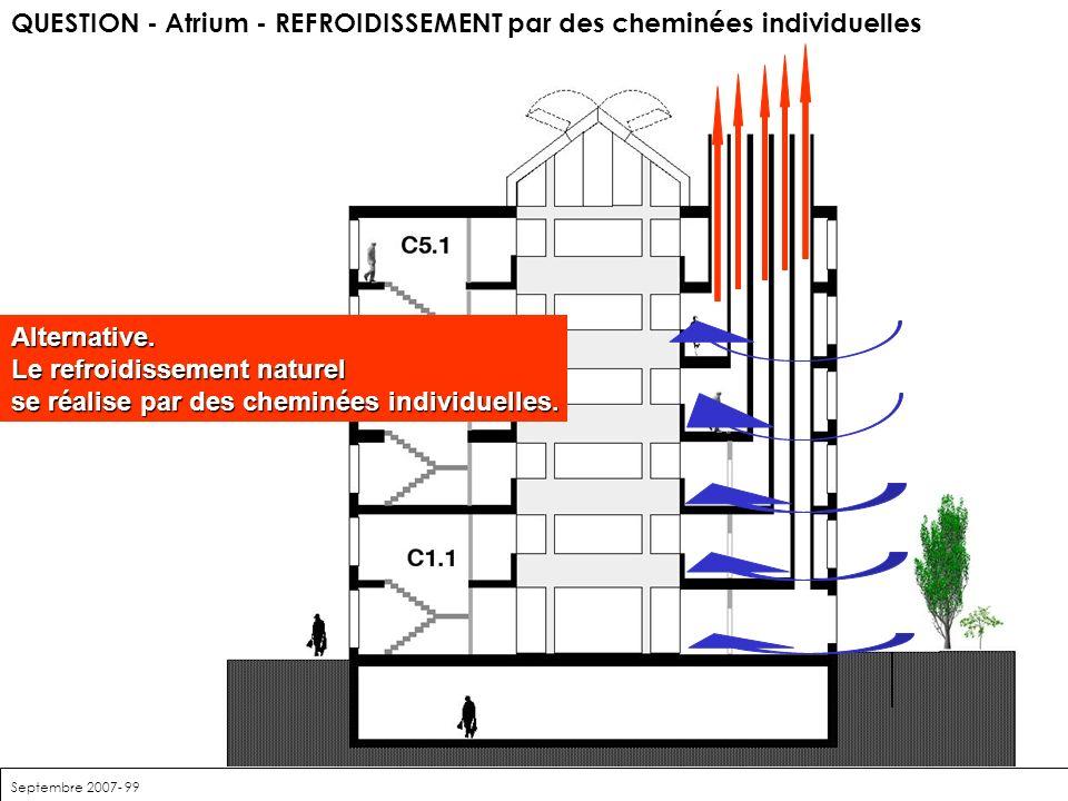 QUESTION - Atrium - REFROIDISSEMENT par des cheminées individuelles