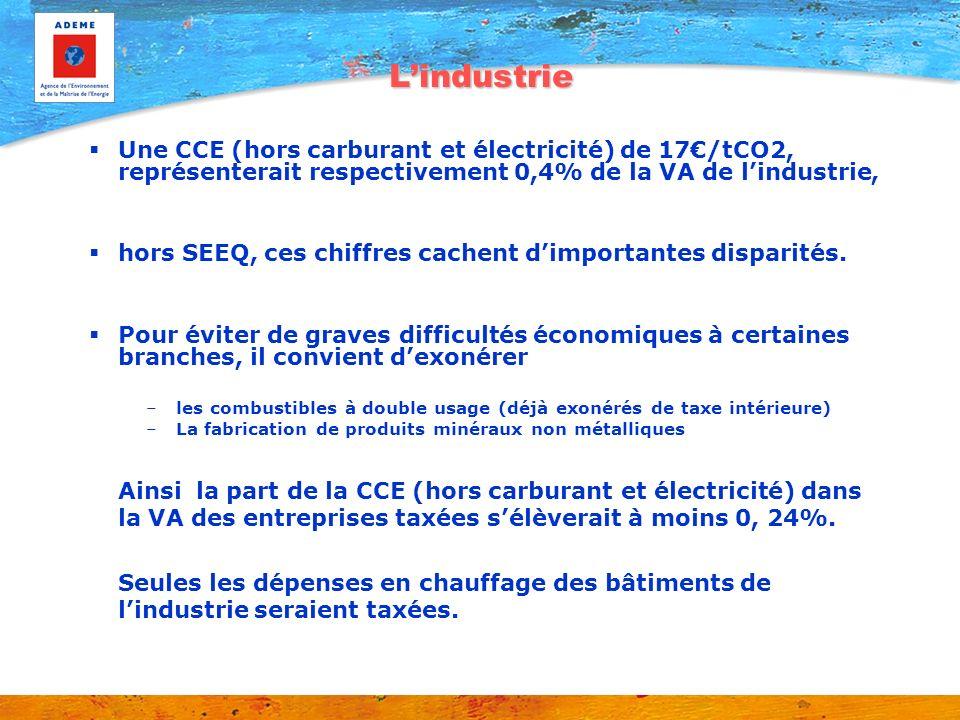 L'industrie Une CCE (hors carburant et électricité) de 17€/tCO2, représenterait respectivement 0,4% de la VA de l'industrie,