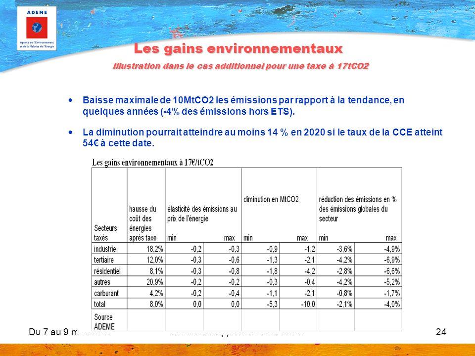 Réunion Rapport d activité 2007