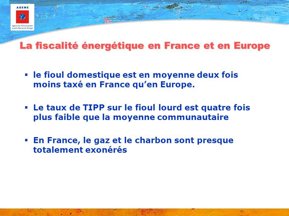 La fiscalité énergétique en France et en Europe