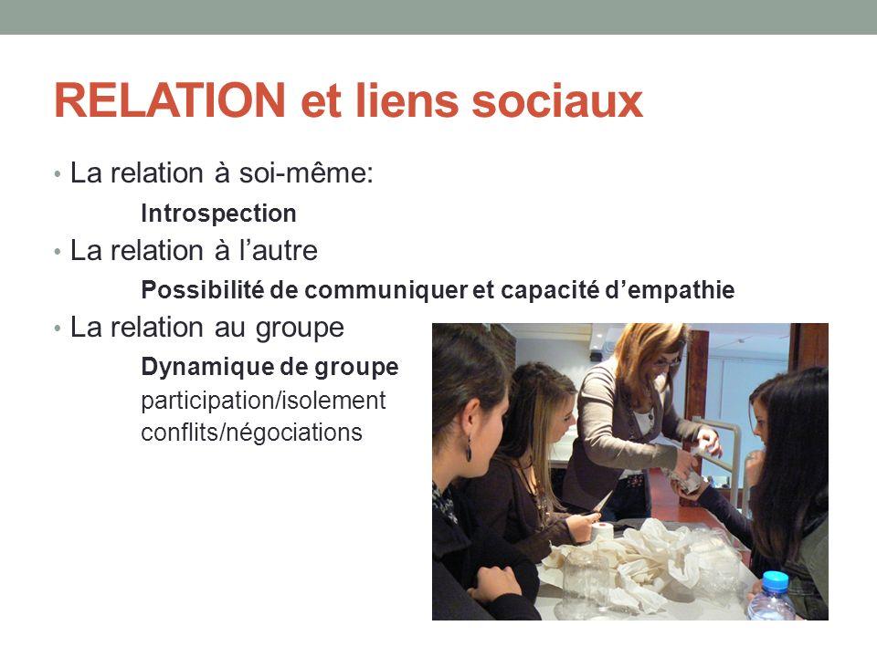 RELATION et liens sociaux