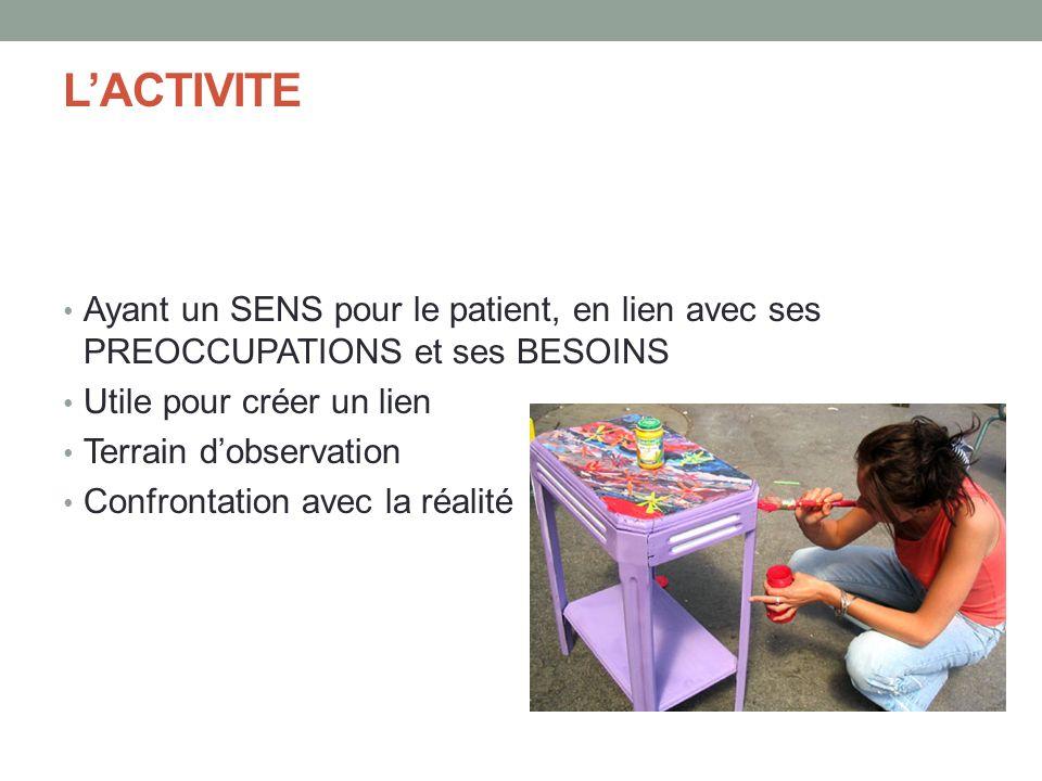 L'ACTIVITE Ayant un SENS pour le patient, en lien avec ses PREOCCUPATIONS et ses BESOINS. Utile pour créer un lien.