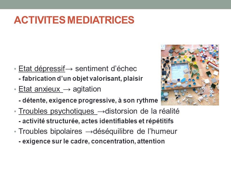 ACTIVITES MEDIATRICES