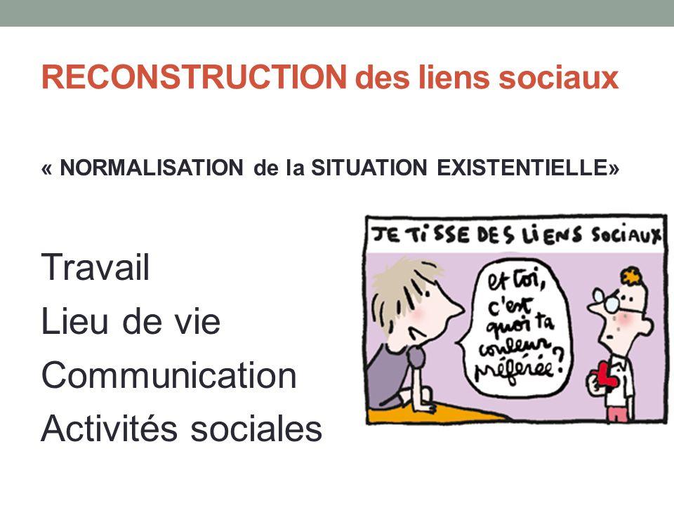 RECONSTRUCTION des liens sociaux