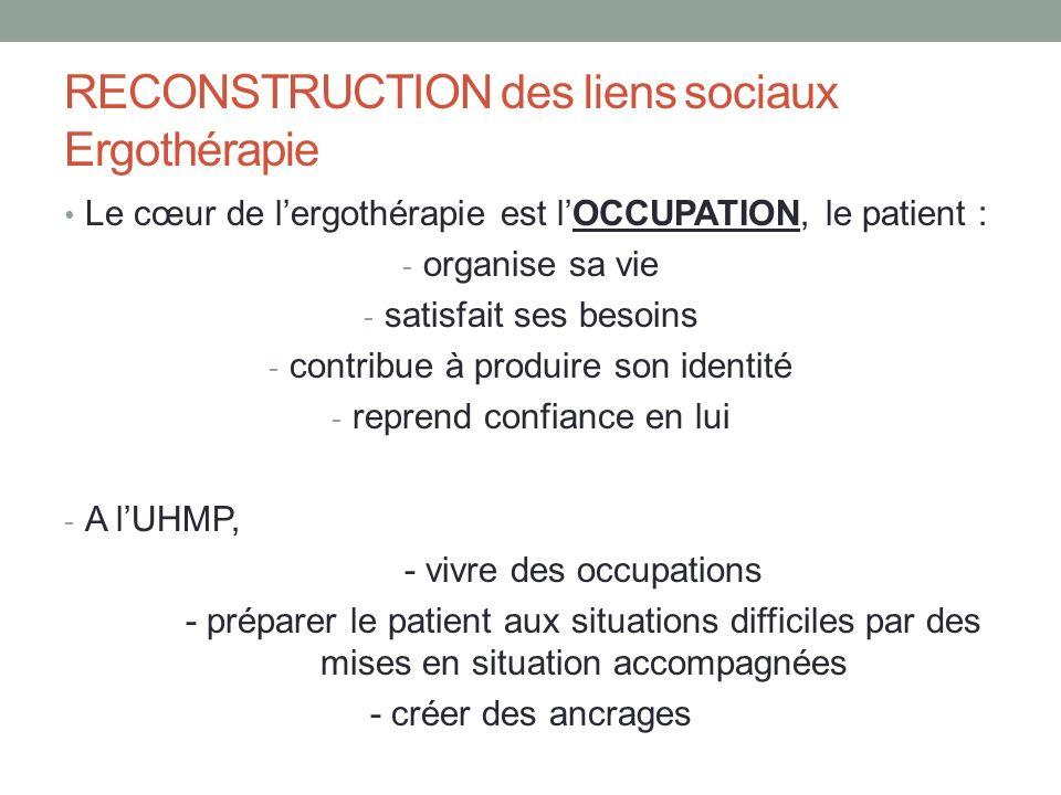 RECONSTRUCTION des liens sociaux Ergothérapie