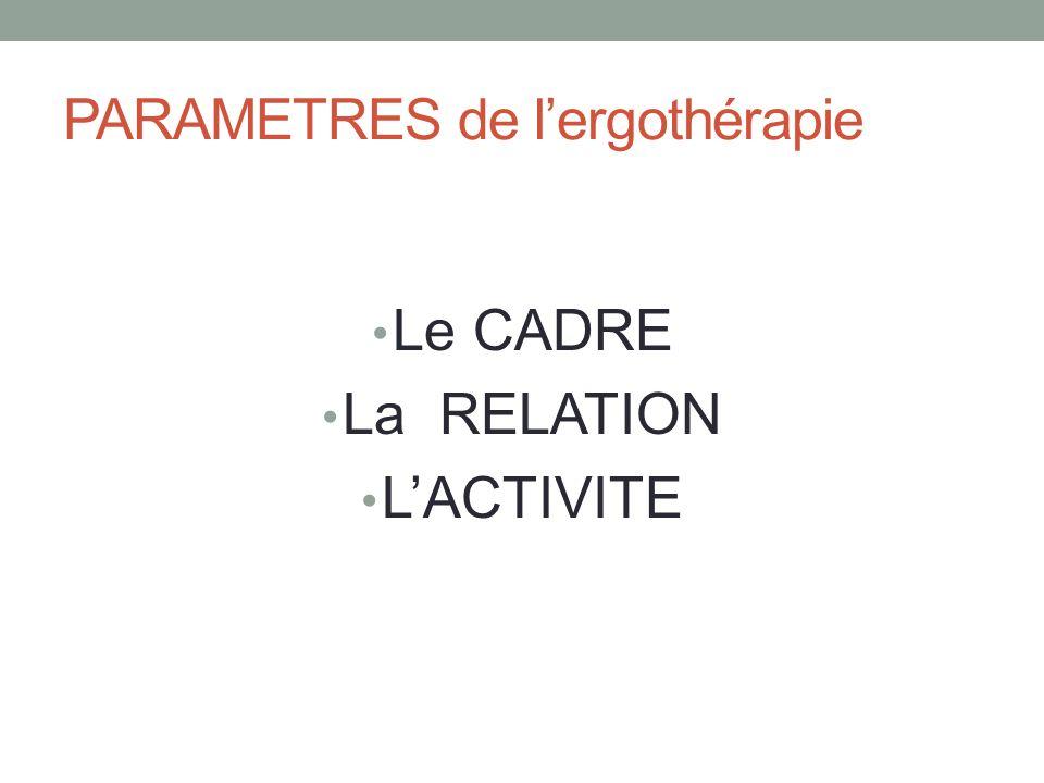 PARAMETRES de l'ergothérapie