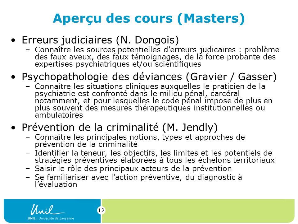 Aperçu des cours (Masters)