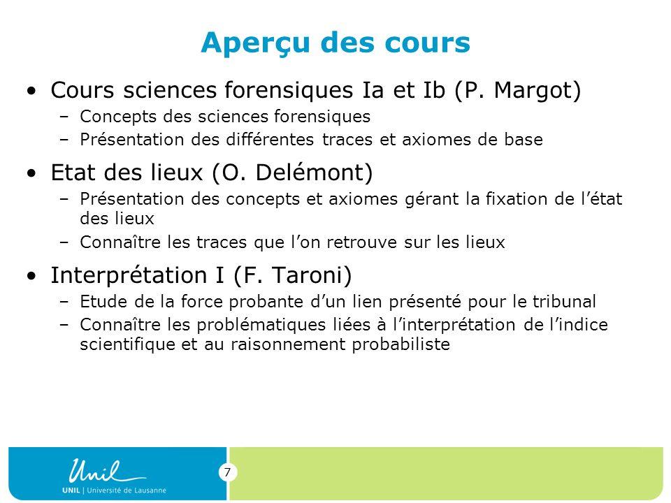 Aperçu des cours Cours sciences forensiques Ia et Ib (P. Margot)