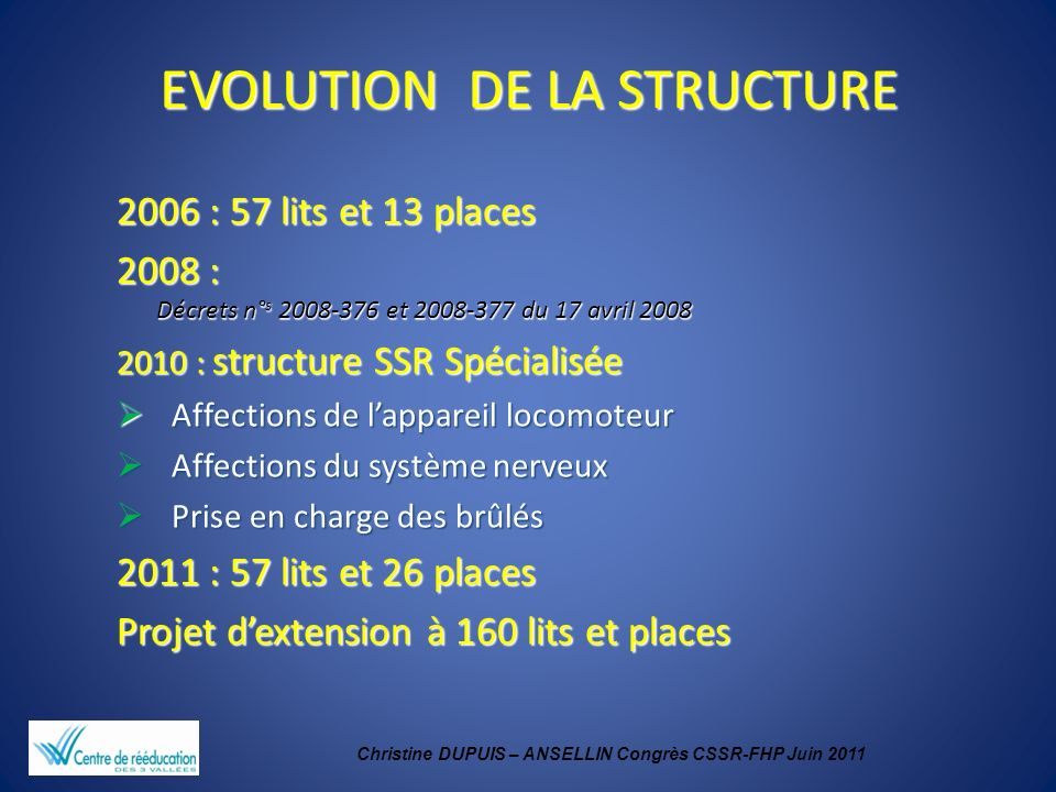 EVOLUTION DE LA STRUCTURE