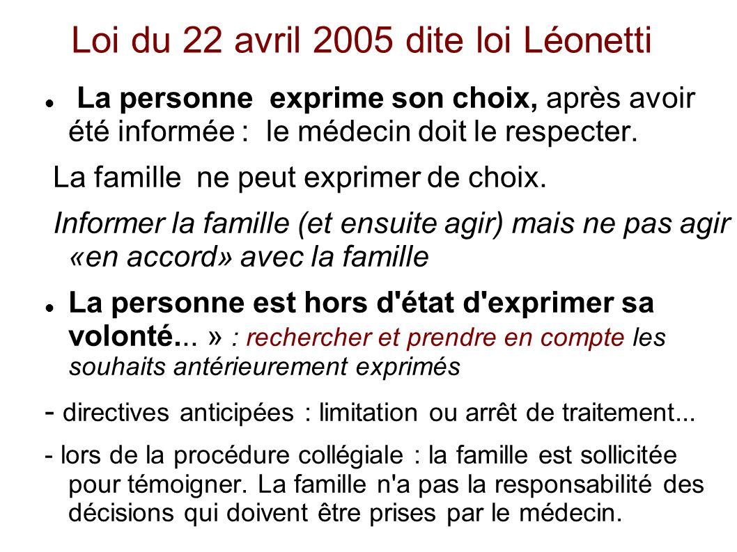 Loi du 22 avril 2005 dite loi Léonetti