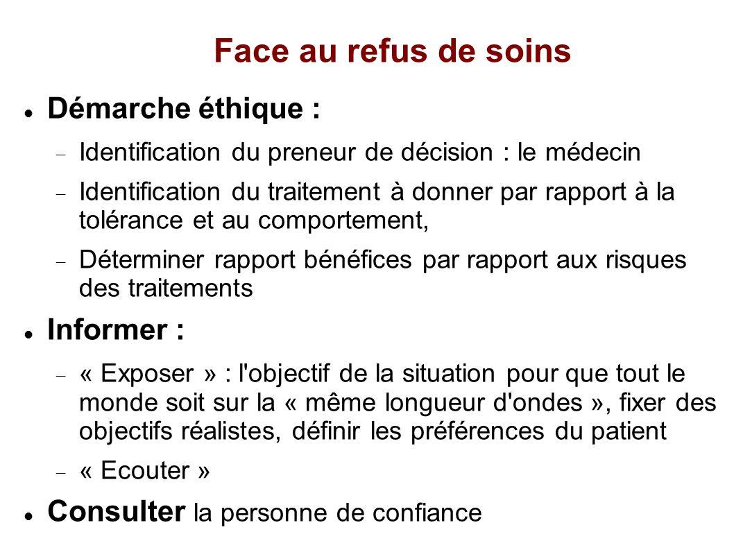 Face au refus de soins Démarche éthique : Informer :