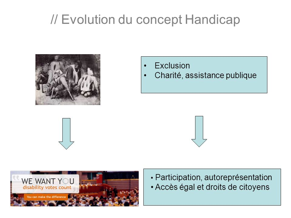 // Evolution du concept Handicap