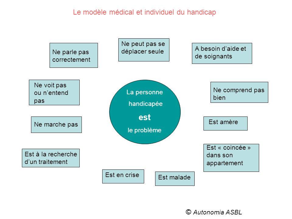 est Le modèle médical et individuel du handicap © Autonomia ASBL