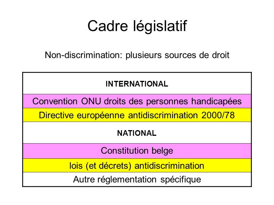Cadre législatif Convention ONU droits des personnes handicapées