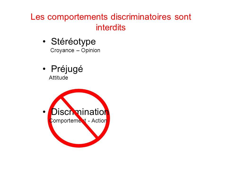 Les comportements discriminatoires sont interdits