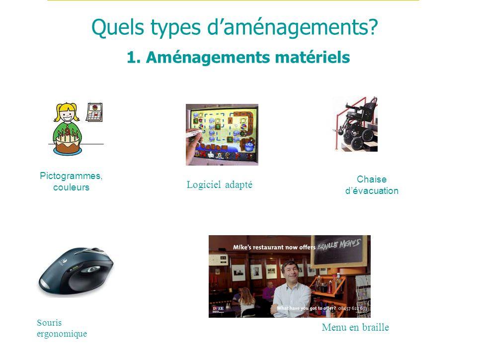Quels types d'aménagements 1. Aménagements matériels