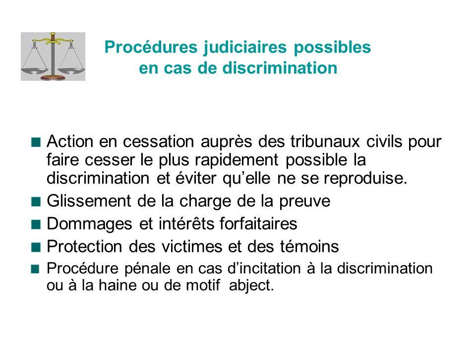 Procédures judiciaires possibles en cas de discrimination