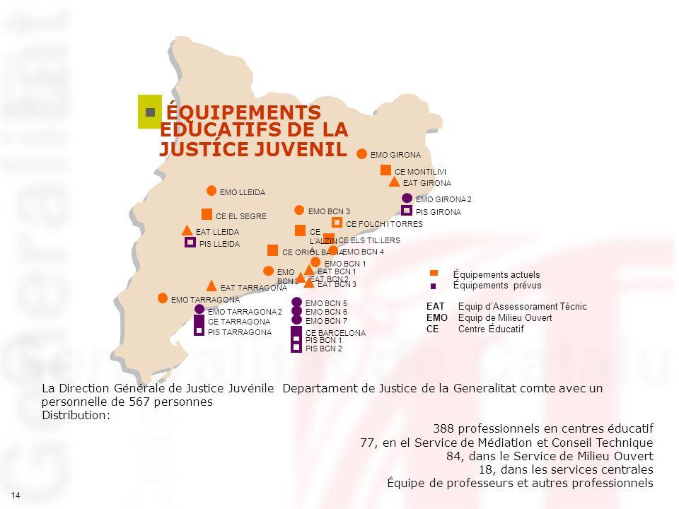 ÉQUIPEMENTS EDUCATIFS DE LA JUSTÍCE JUVENIL