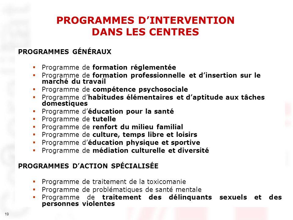 PROGRAMMES D'INTERVENTION DANS LES CENTRES