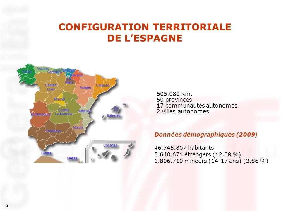 CONFIGURATION TERRITORIALE DE L'ESPAGNE