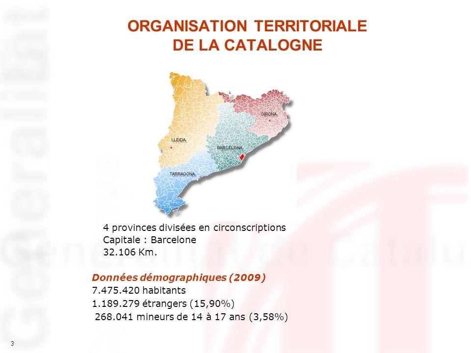 ORGANISATION TERRITORIALE DE LA CATALOGNE