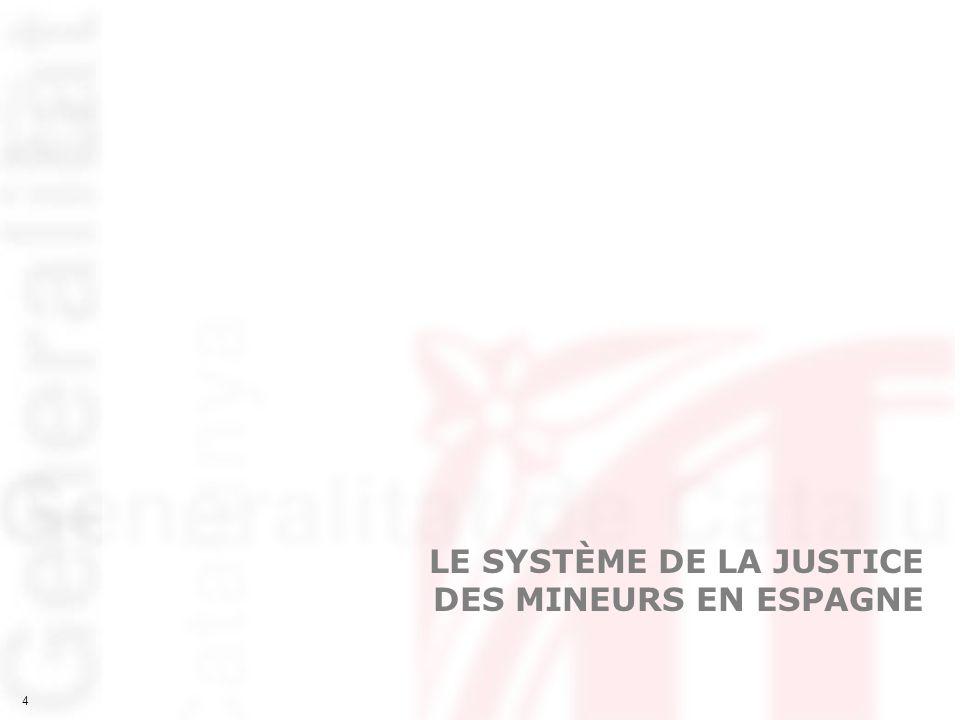 LE SYSTÈME DE LA JUSTICE DES MINEURS EN ESPAGNE