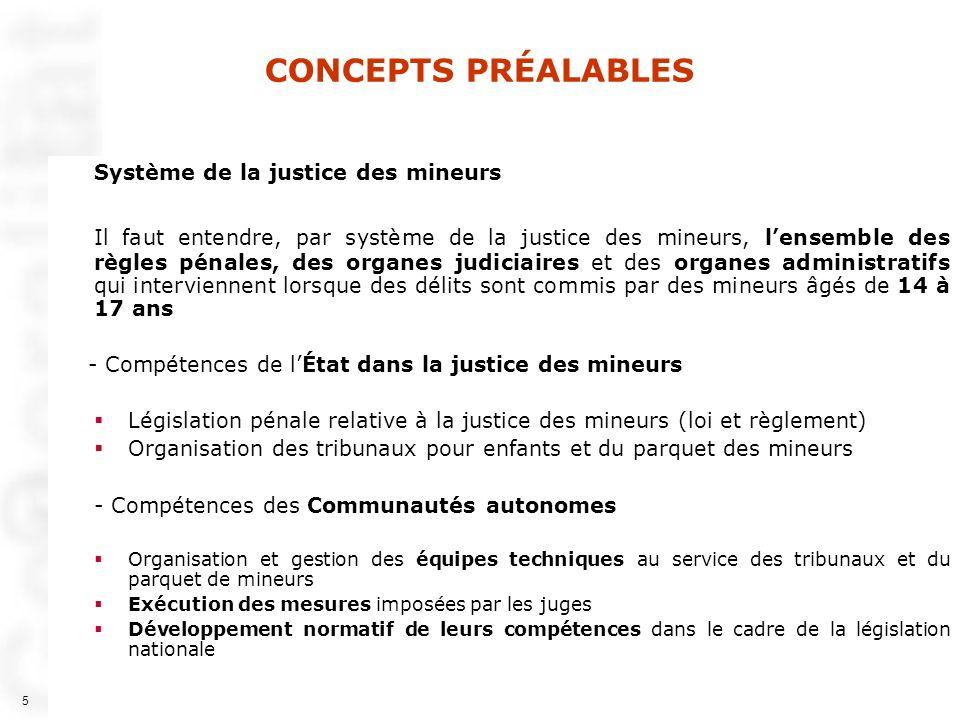 CONCEPTS PRÉALABLES Système de la justice des mineurs.